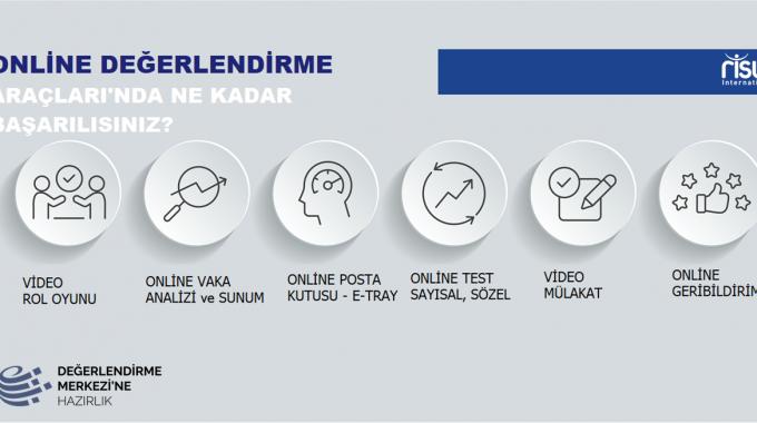 Online Değerlendirme Merkezi Hazırlık